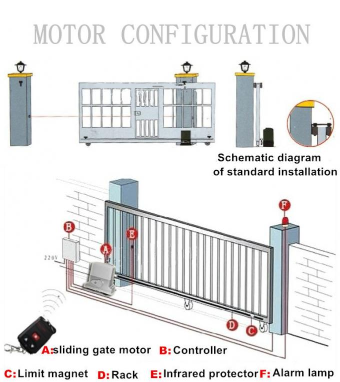 Pure copper motor remote control electric translation door integrated machine sliding gate motor